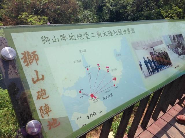 從地圖上可見從前發炮時的方向。
