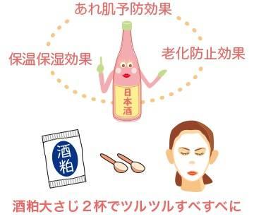 日本清酒的美容功效