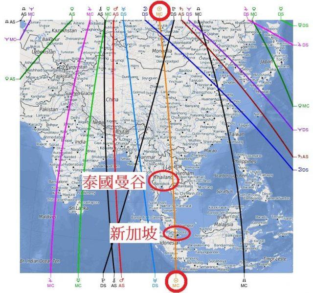 移民占星案例在泰國和新加坡